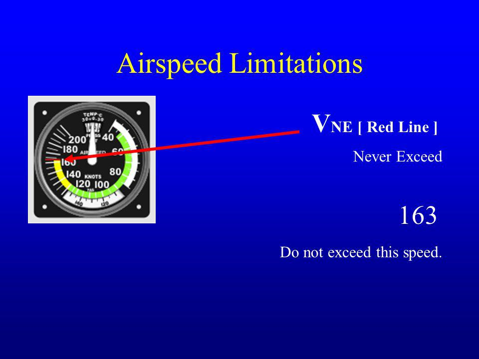 Airspeed Limitations VNE [ Red Line ] 163 Never Exceed